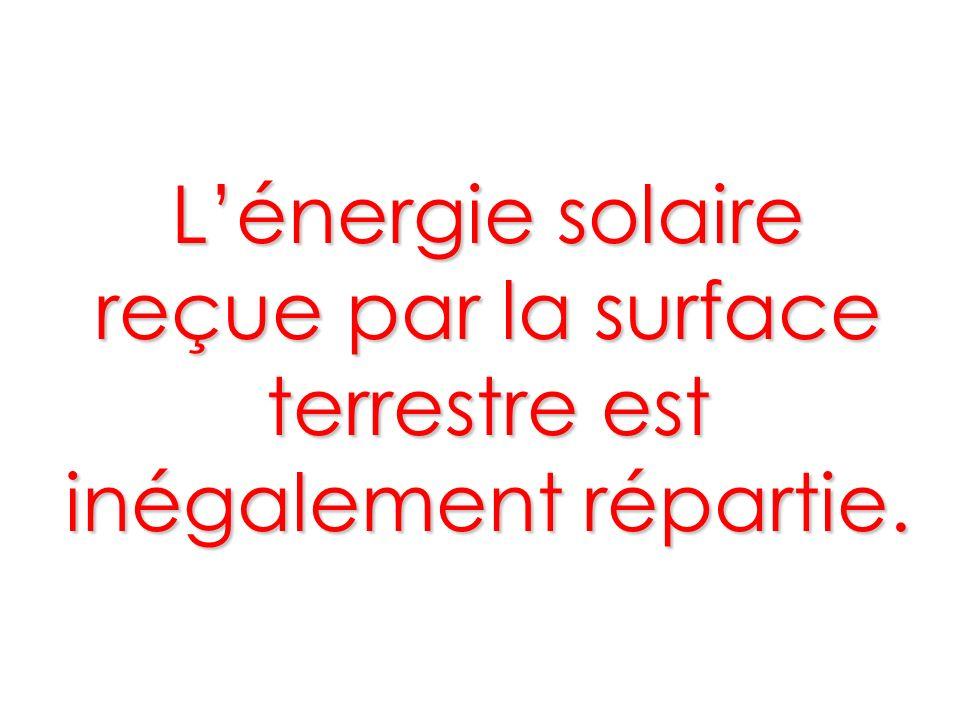 L'énergie solaire reçue par la surface terrestre est inégalement répartie.