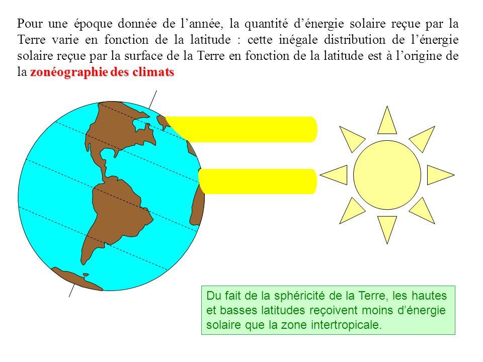 Pour une époque donnée de l'année, la quantité d'énergie solaire reçue par la Terre varie en fonction de la latitude : cette inégale distribution de l'énergie solaire reçue par la surface de la Terre en fonction de la latitude est à l'origine de la zonéographie des climats