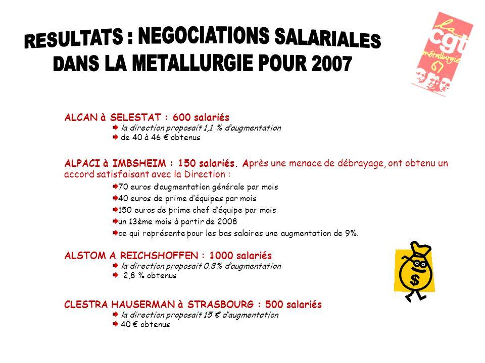 RESULTATS : NEGOCIATIONS SALARIALES DANS LA METALLURGIE POUR 2007