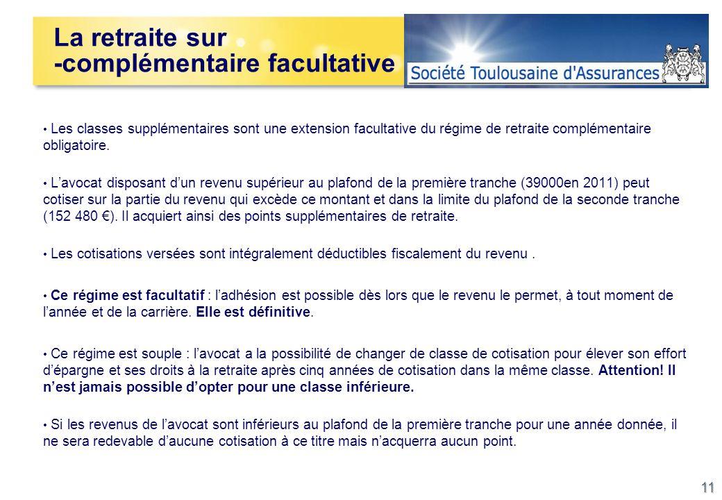 La protection sociale de l avocat ppt video online - Plafond de deduction au titre de l epargne retraite ...