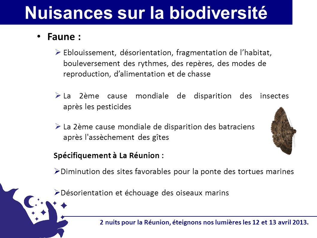 Nuisances sur la biodiversité