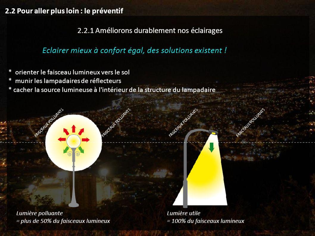 2.2.1 Améliorons durablement nos éclairages