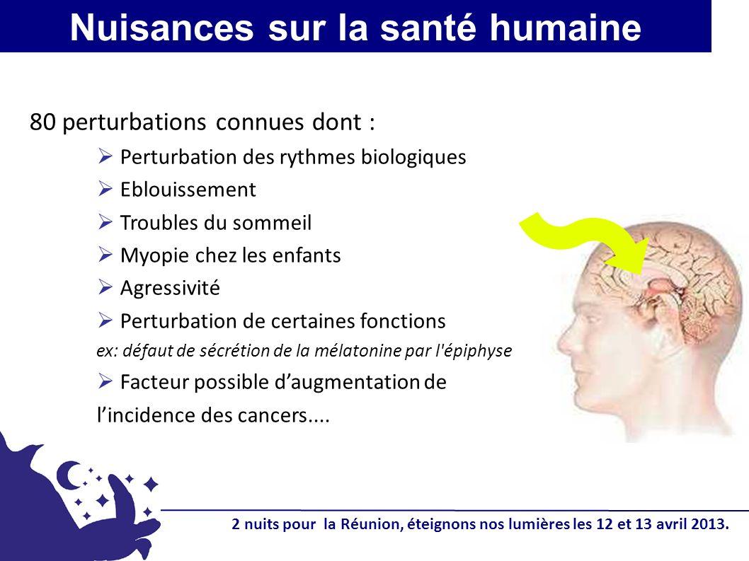 Nuisances sur la santé humaine