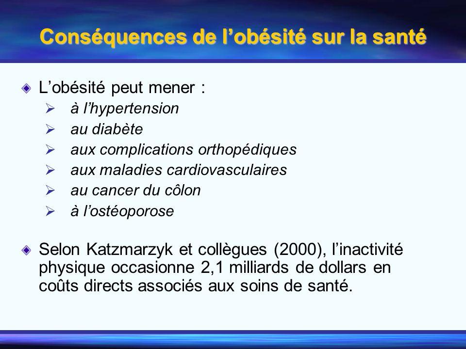 Conséquences de l'obésité sur la santé