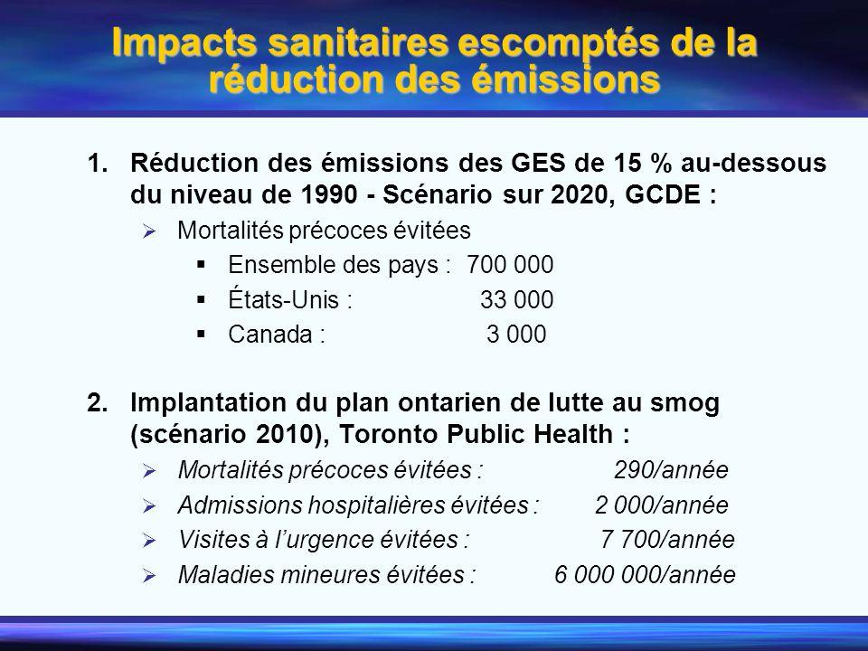 Impacts sanitaires escomptés de la réduction des émissions