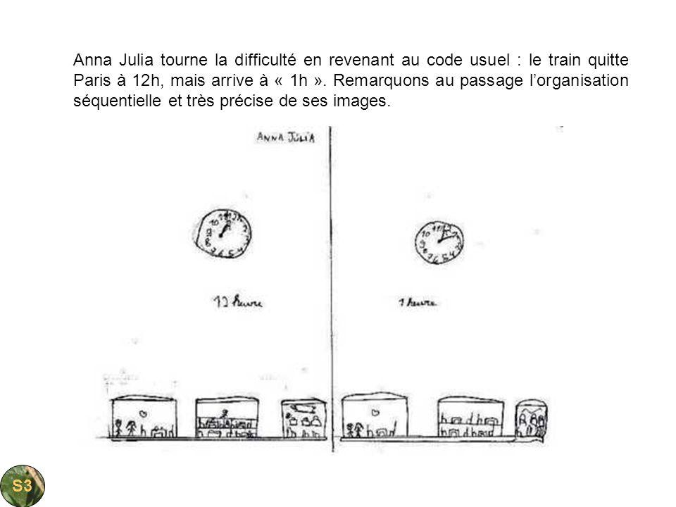 Anna Julia tourne la difficulté en revenant au code usuel : le train quitte Paris à 12h, mais arrive à « 1h ». Remarquons au passage l'organisation séquentielle et très précise de ses images.