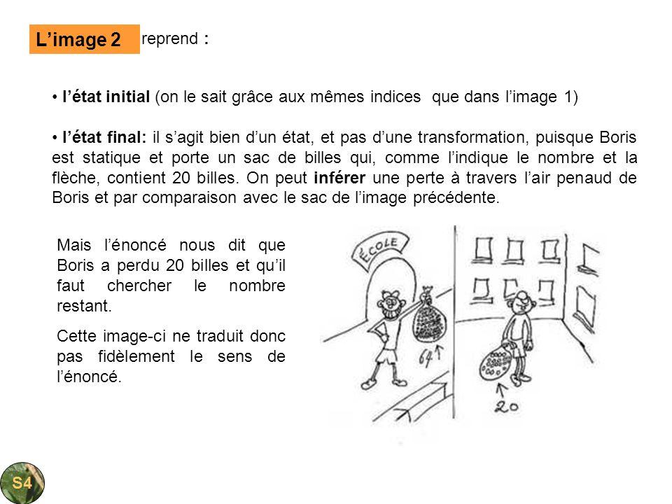L'image 2 reprend : l'état initial (on le sait grâce aux mêmes indices que dans l'image 1)