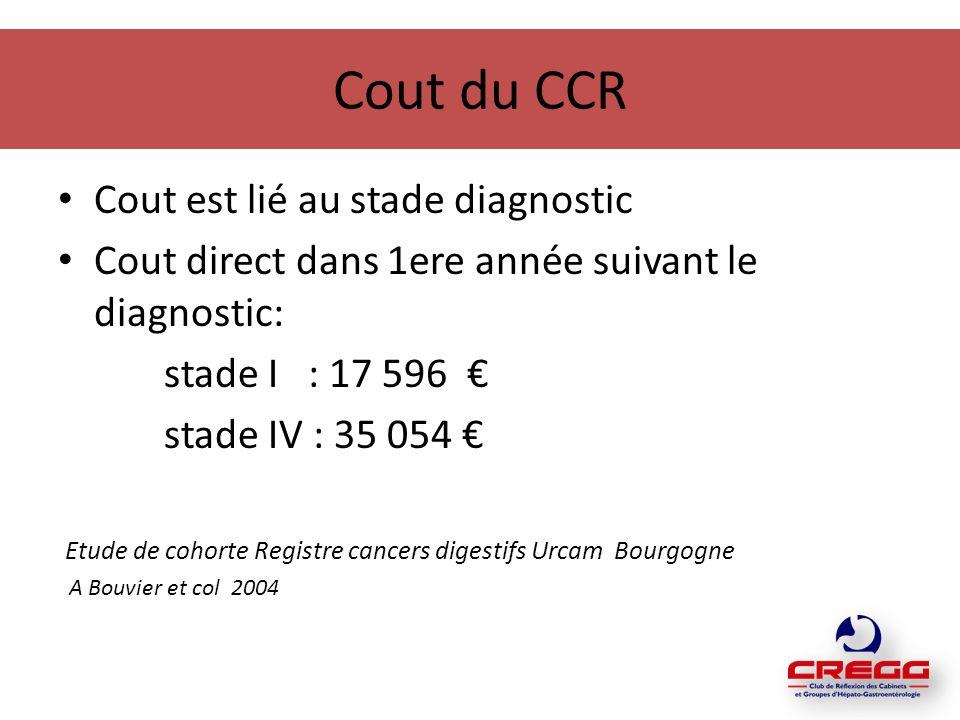 Cout du CCR Cout est lié au stade diagnostic