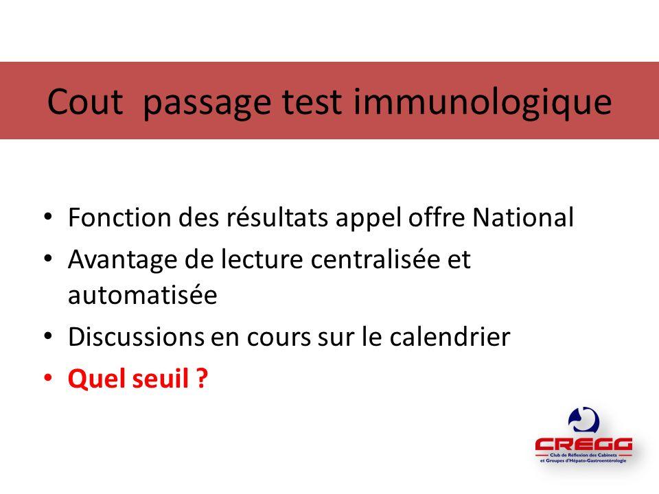 Cout passage test immunologique