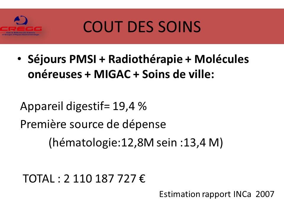 COUT DES SOINS Séjours PMSI + Radiothérapie + Molécules onéreuses + MIGAC + Soins de ville: Appareil digestif= 19,4 %