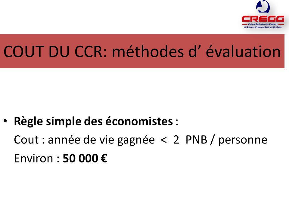 COUT DU CCR: méthodes d' évaluation