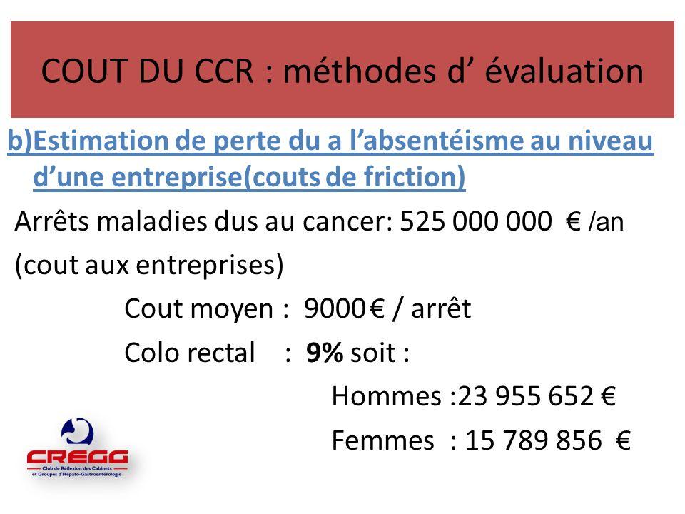 COUT DU CCR : méthodes d' évaluation