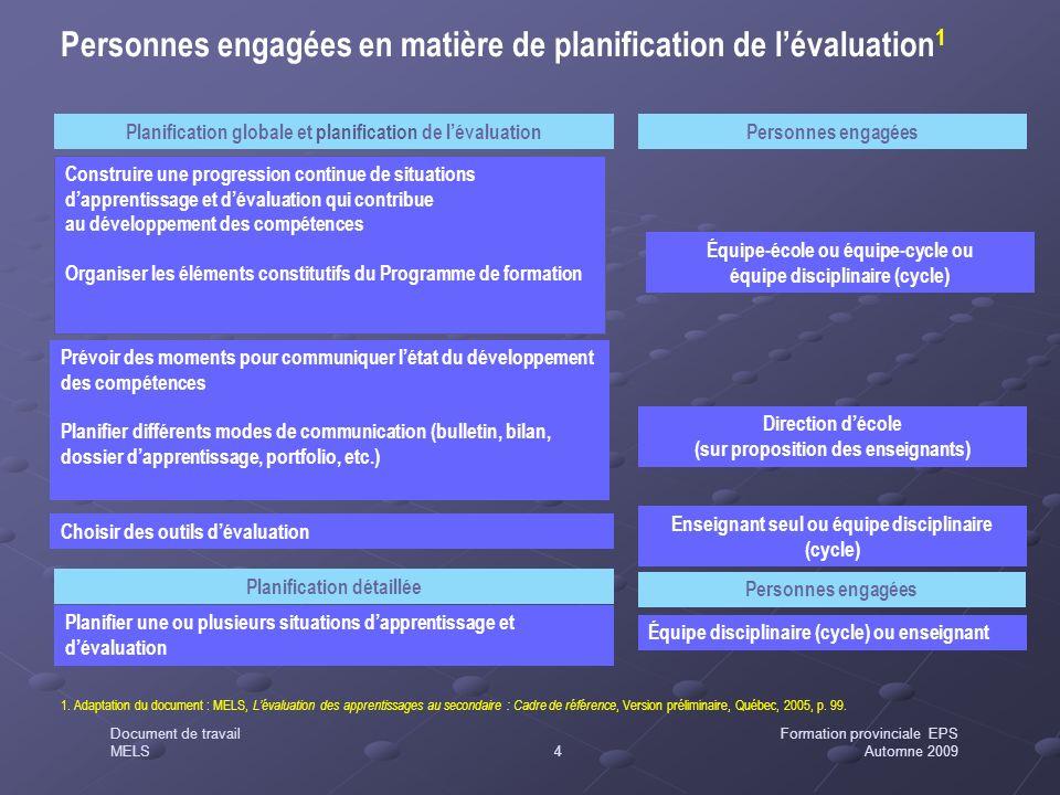 Personnes engagées en matière de planification de l'évaluation1