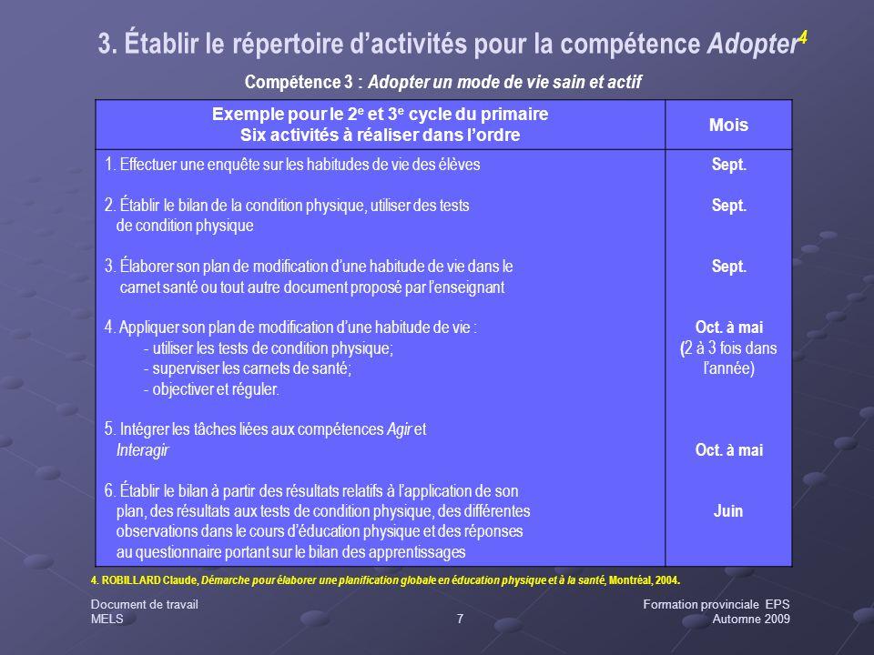 3. Établir le répertoire d'activités pour la compétence Adopter4