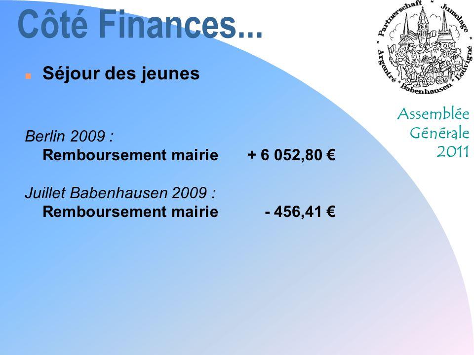 Côté Finances... Séjour des jeunes Berlin 2009 :