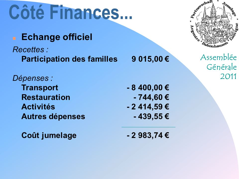 Côté Finances... Echange officiel Recettes :