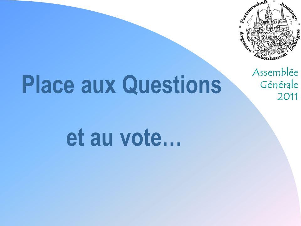 Place aux Questions et au vote…