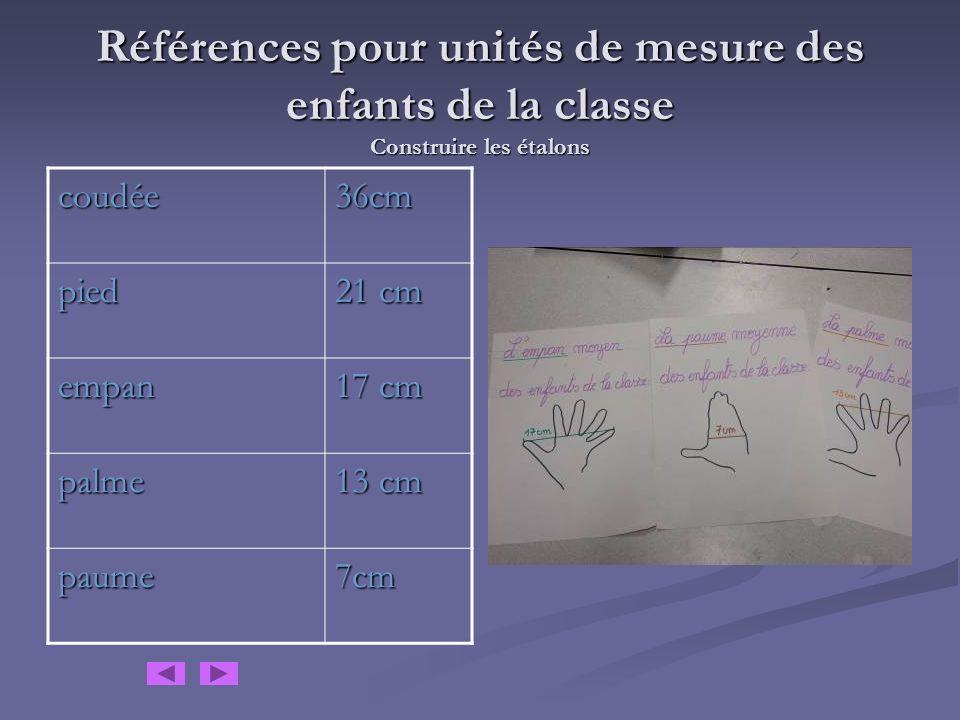 Références pour unités de mesure des enfants de la classe Construire les étalons