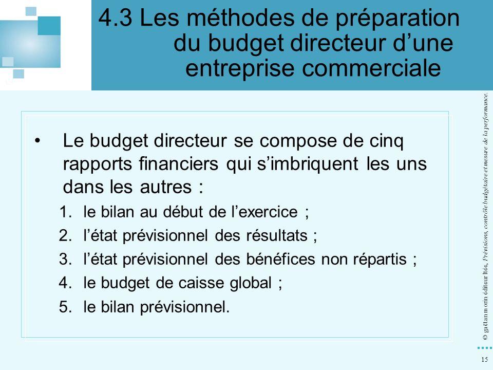 4.3 Les méthodes de préparation du budget directeur d'une entreprise commerciale