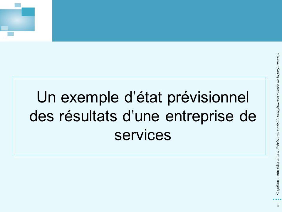 Un exemple d'état prévisionnel des résultats d'une entreprise de services