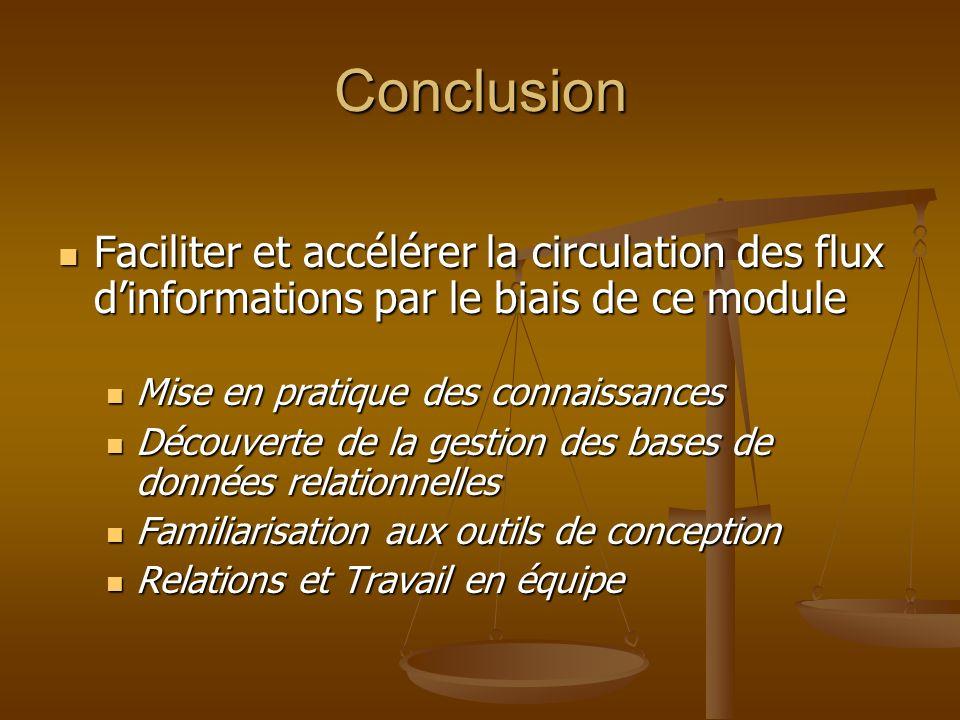 Conclusion Faciliter et accélérer la circulation des flux d'informations par le biais de ce module.