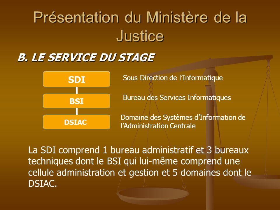 Présentation du Ministère de la Justice