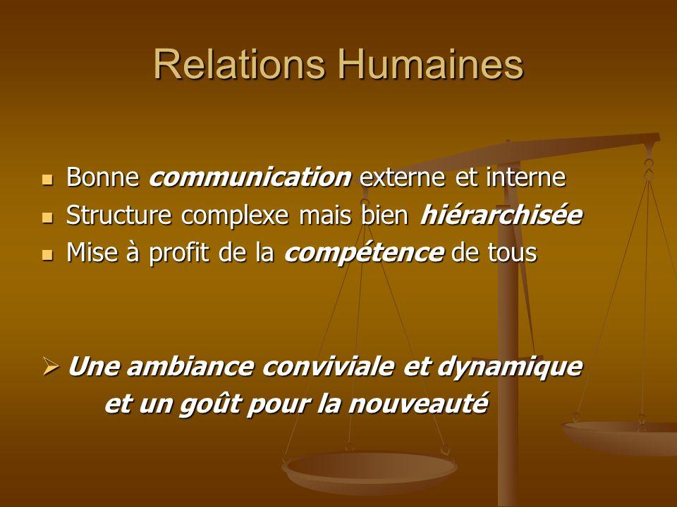 Relations Humaines Bonne communication externe et interne