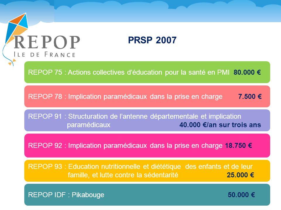 PRSP 2007 REPOP 75 : Actions collectives d'éducation pour la santé en PMI 80.000 €