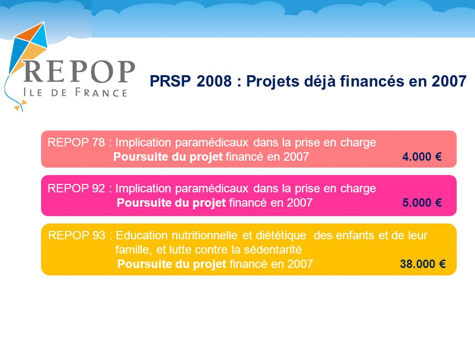 PRSP 2008 : Projets déjà financés en 2007