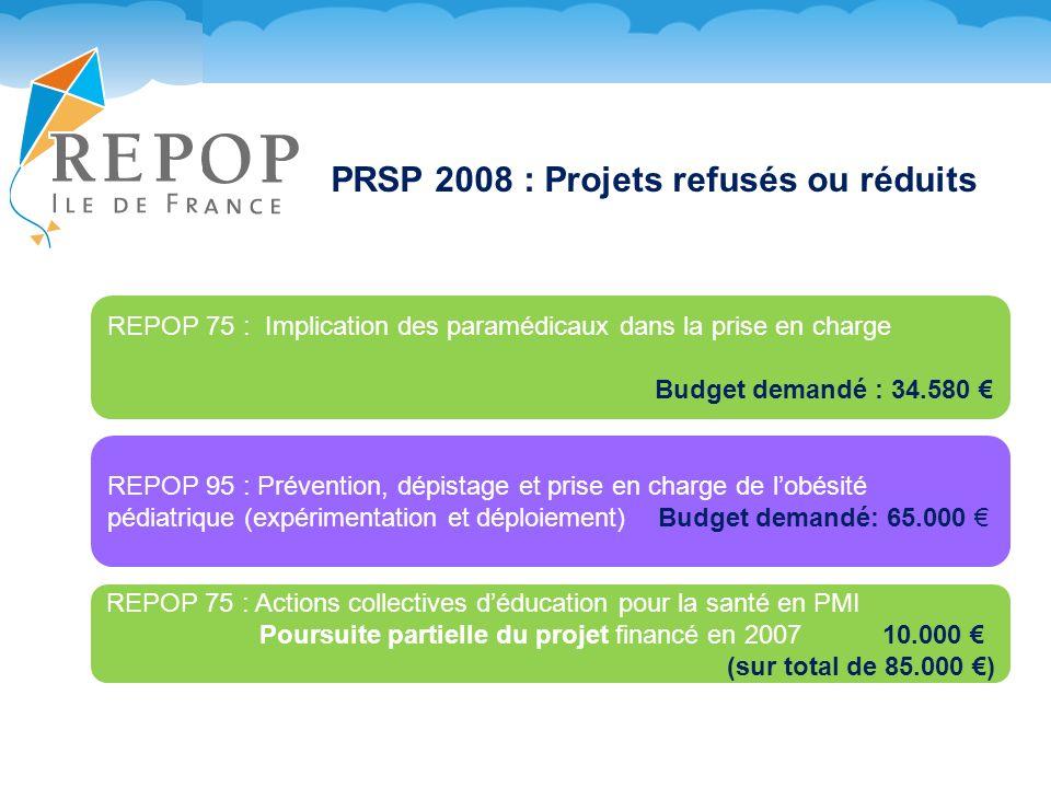 PRSP 2008 : Projets refusés ou réduits
