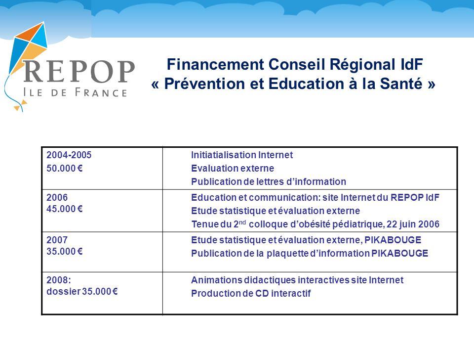 Financement Conseil Régional IdF