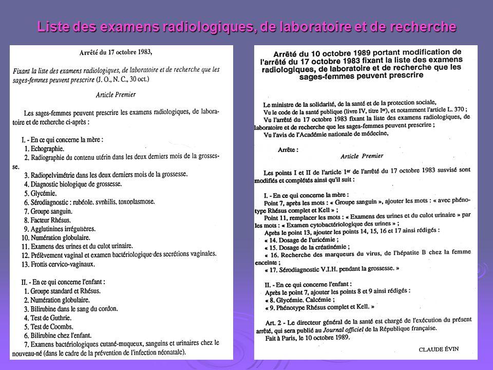 Liste des examens radiologiques, de laboratoire et de recherche