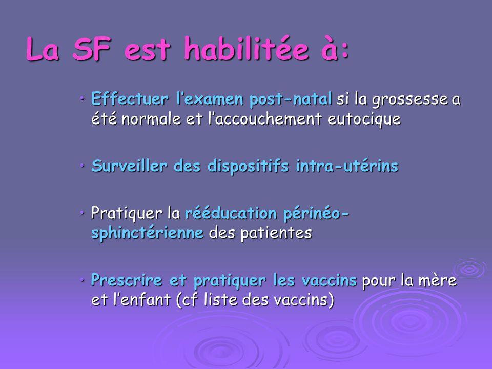 La SF est habilitée à: Effectuer l'examen post-natal si la grossesse a été normale et l'accouchement eutocique.
