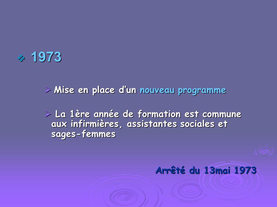 1973 Mise en place d'un nouveau programme