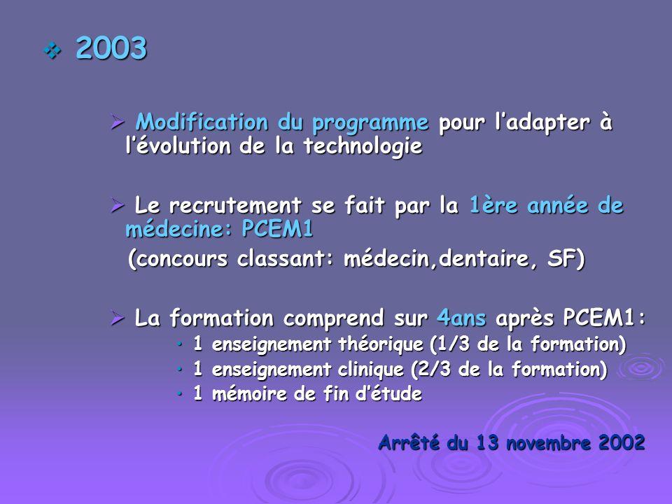 2003 Modification du programme pour l'adapter à l'évolution de la technologie. Le recrutement se fait par la 1ère année de médecine: PCEM1.