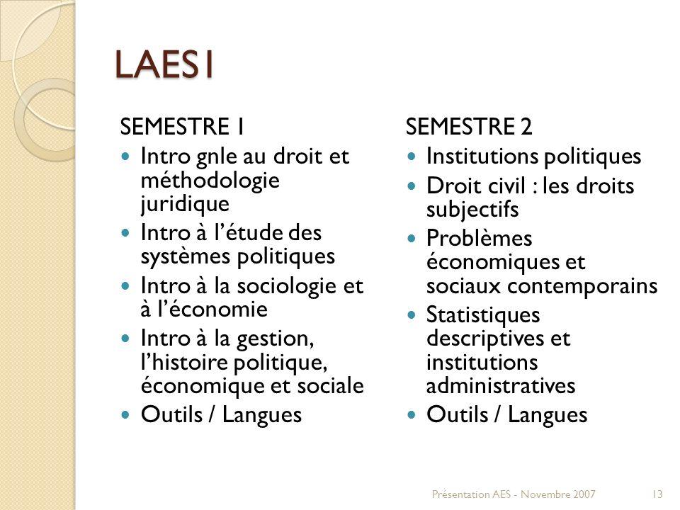 LAES1 SEMESTRE 1 Intro gnle au droit et méthodologie juridique