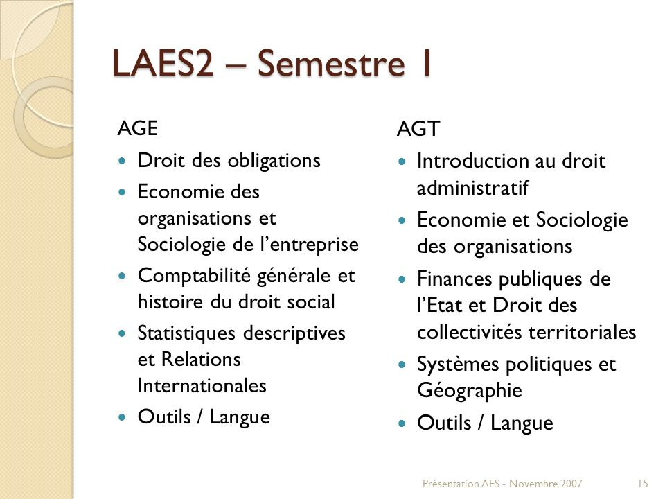 LAES2 – Semestre 1 AGT Introduction au droit administratif