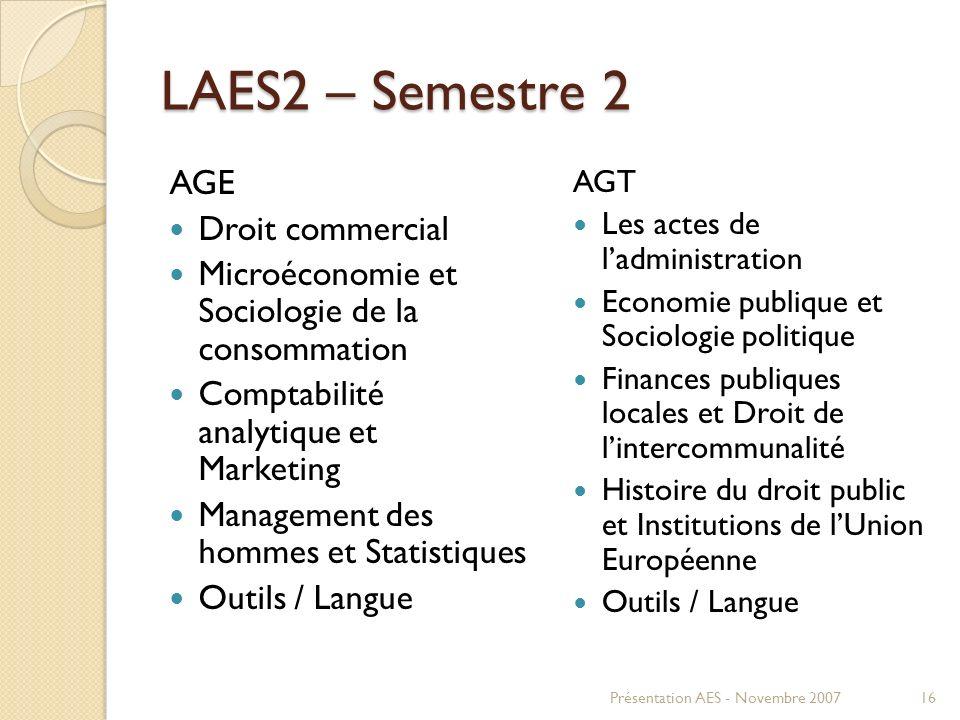 LAES2 – Semestre 2 AGE Droit commercial