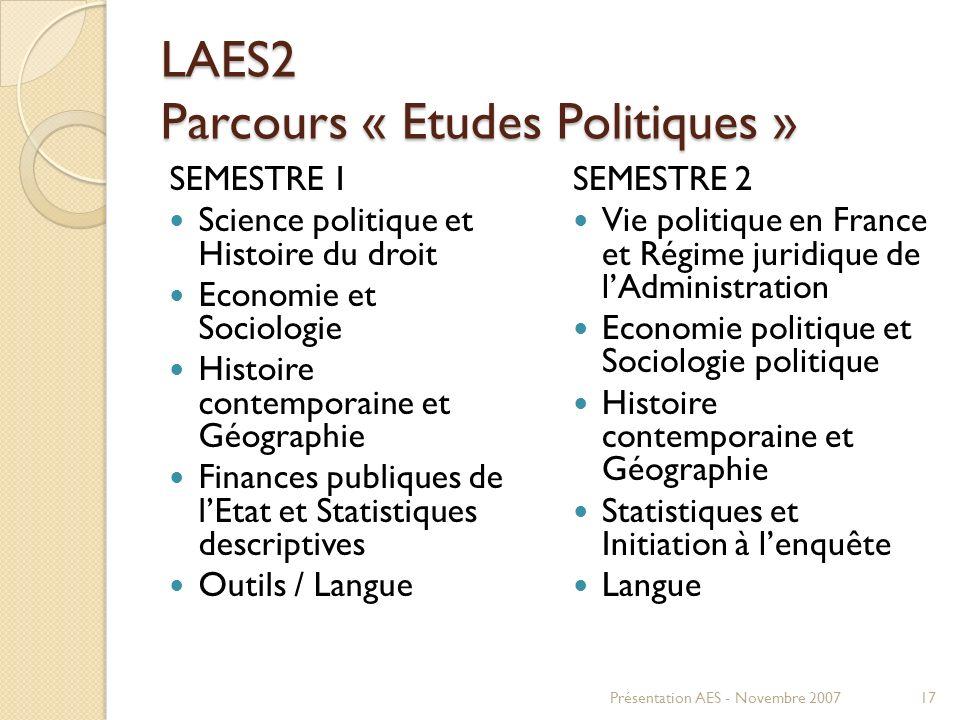 LAES2 Parcours « Etudes Politiques »