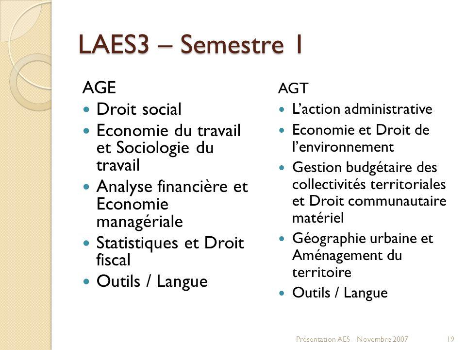LAES3 – Semestre 1 AGE Droit social