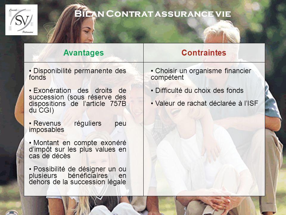 Bilan Contrat assurance vie