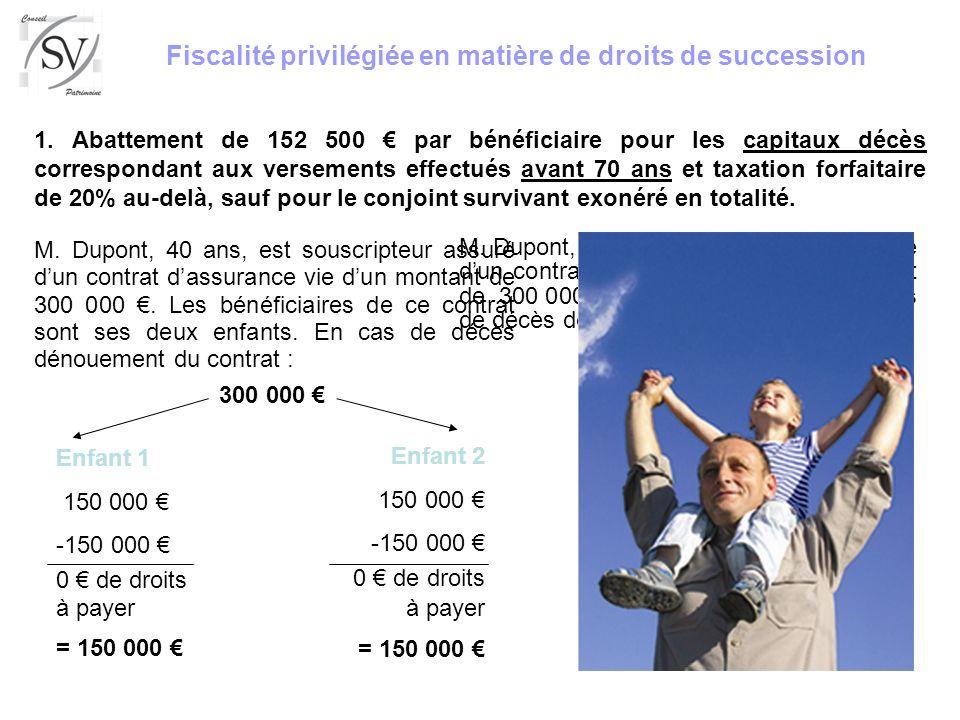 Fiscalité privilégiée en matière de droits de succession