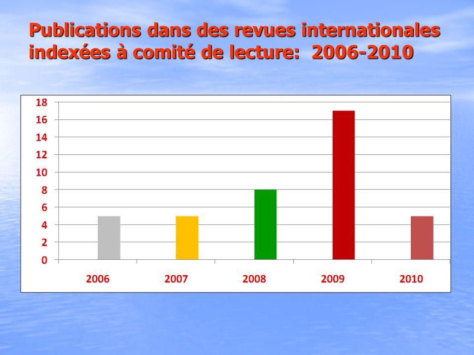 Publications dans des revues internationales indexées à comité de lecture: 2006-2010
