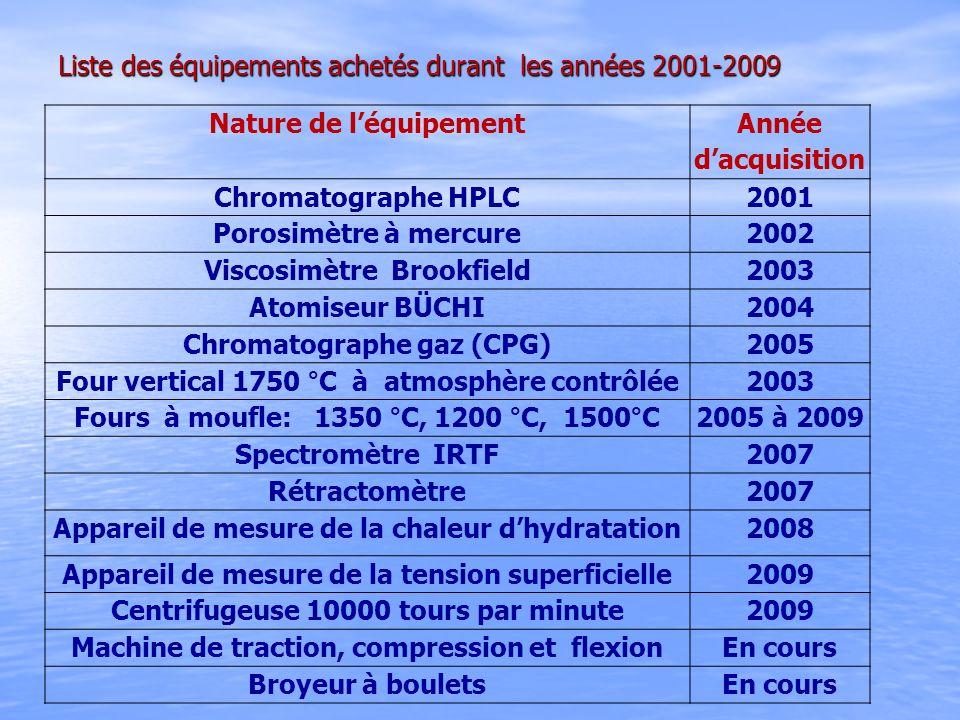 Liste des équipements achetés durant les années 2001-2009