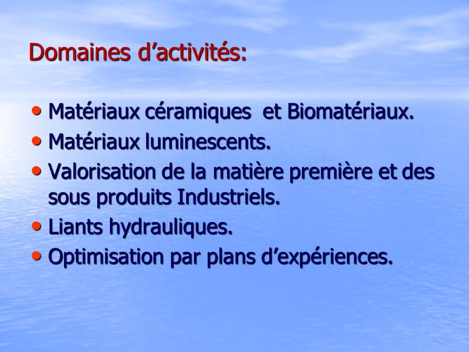 Domaines d'activités: