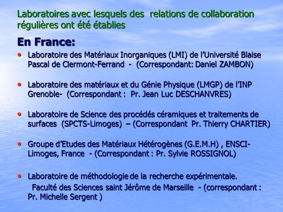 Laboratoires avec lesquels des relations de collaboration régulières ont été établies