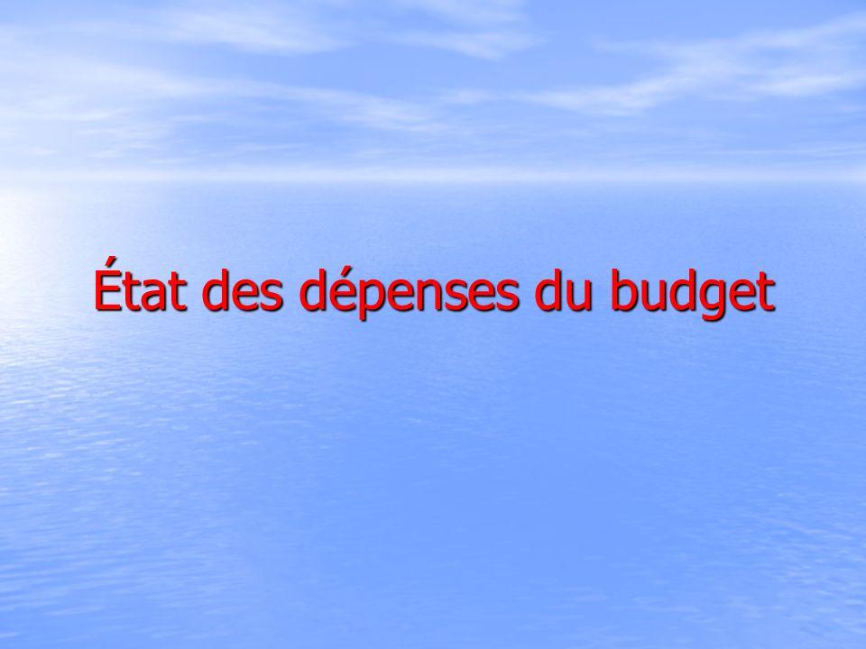 État des dépenses du budget