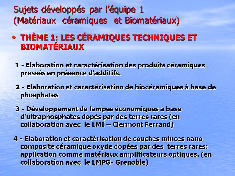 Sujets développés par l'équipe 1 (Matériaux céramiques et Biomatériaux)