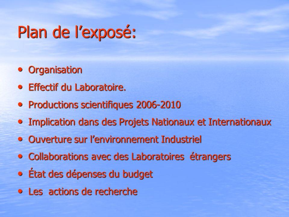 Plan de l'exposé: Organisation Effectif du Laboratoire.