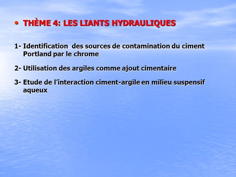 THÈME 4: LES LIANTS HYDRAULIQUES